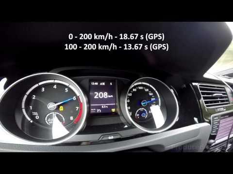 Stock 2015 VW Golf R (Mk7) DSG 0-100, 0-200 km/h acceleration (GPS)