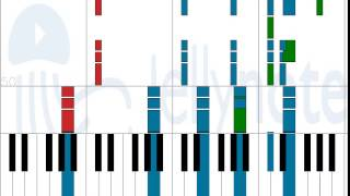 download lagu Aadat Deep Blue Version - Atif Aslam Sheet gratis