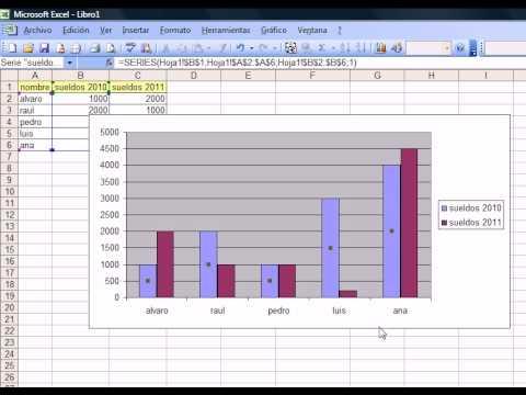 Excel 2003 Gráficos: grafico comparativo con 3 series - www.ofimaticaparatorpes.com