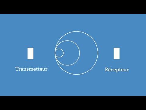 Comment fonctionne l'électricité sans fil ?