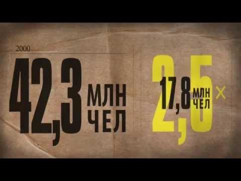 Путин. Реальные факты. Итоги - борьба с бедностью
