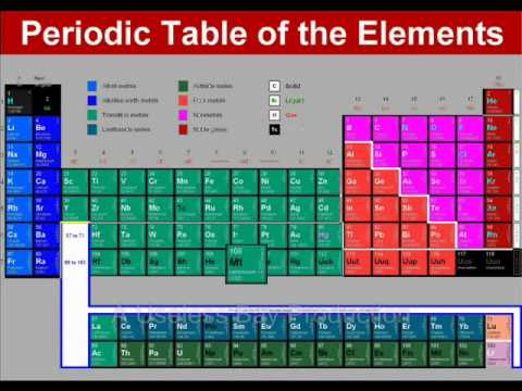 Elements by Tom Lehrer Video