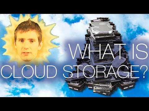 What is Cloud Storage? Explained w/ Personal Cloud, Amazon Cloud Drive, Dropbox, OneDrive Comparison