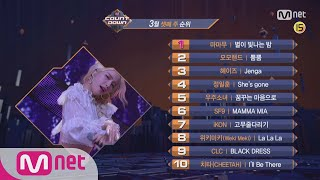 What are the TOP10 Songs in 3rd week of March?  M COUNTDOWN 180315 EP.562