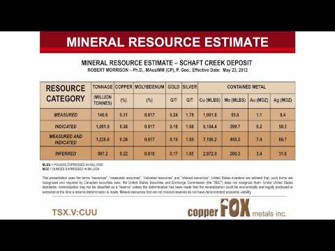 Subscriber Investment Summit Vancouver 2012: CopperFox Metals