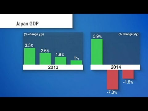 Japan slips into surprise recession with GDP fall