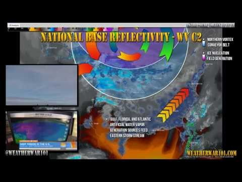 Geoengineering: Astro Polar Vortex 11-11-14
