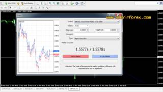Simple Forex Trading Strategy On News | Strategi Trading Forex Terbaik dan Simple Saat Ada News