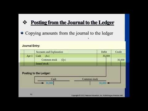 Financial Accounting: Journalizing Transactions, Debits, & Credits