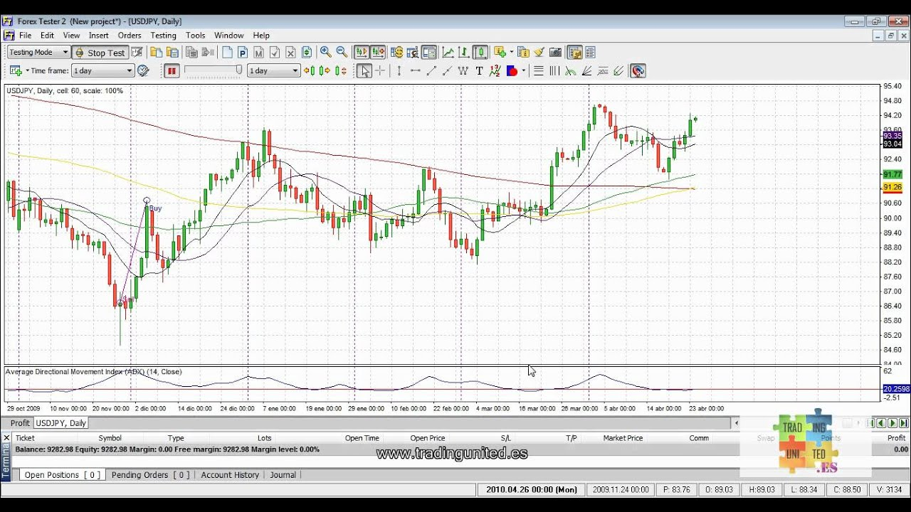 Best binary options signals providers career