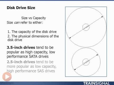 CompTIA Storage+: disk drive physical size vs capacity