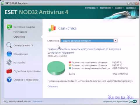 Почему к eset smart security