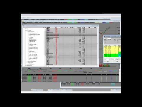 Pre Market Stock Market Trading Video SMF MMTs Entries on Wall St Opening Bell