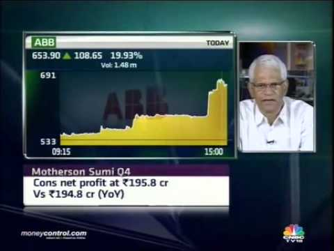 Get stock-specific as mkt recoups; bet on Lupin: Experts -  Part 4
