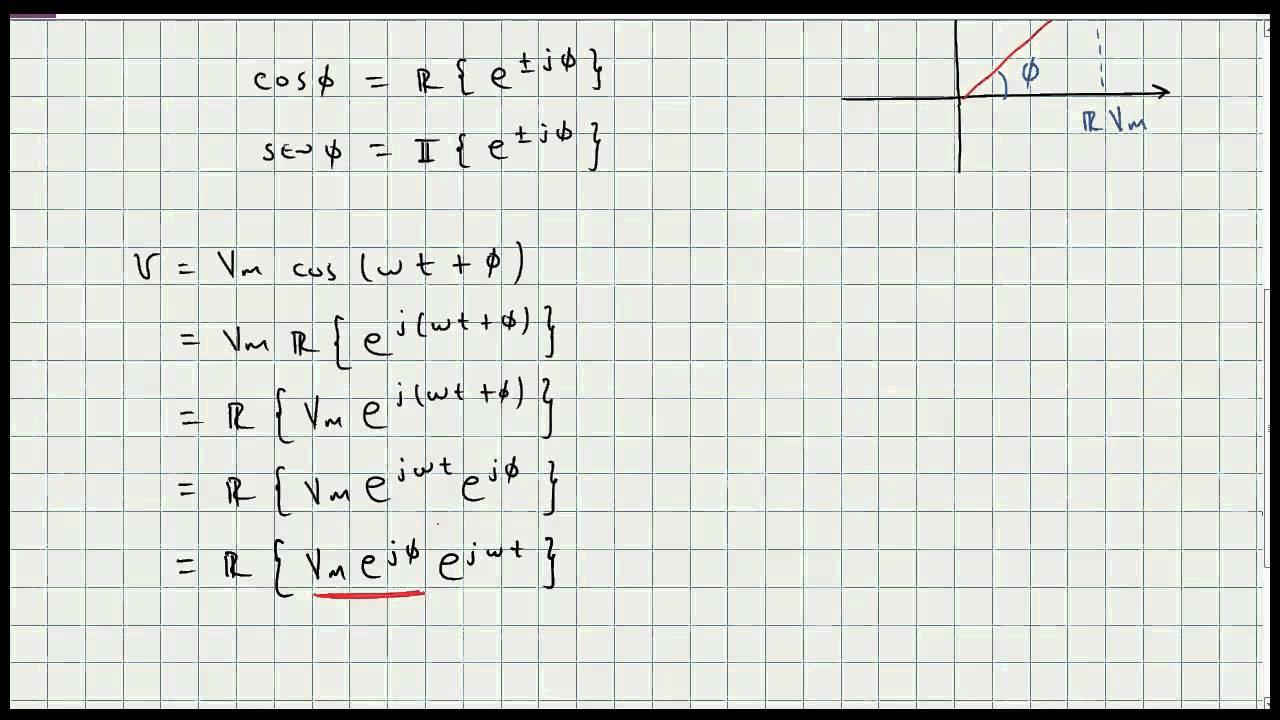 el concepto de fasor - circuitos electricos
