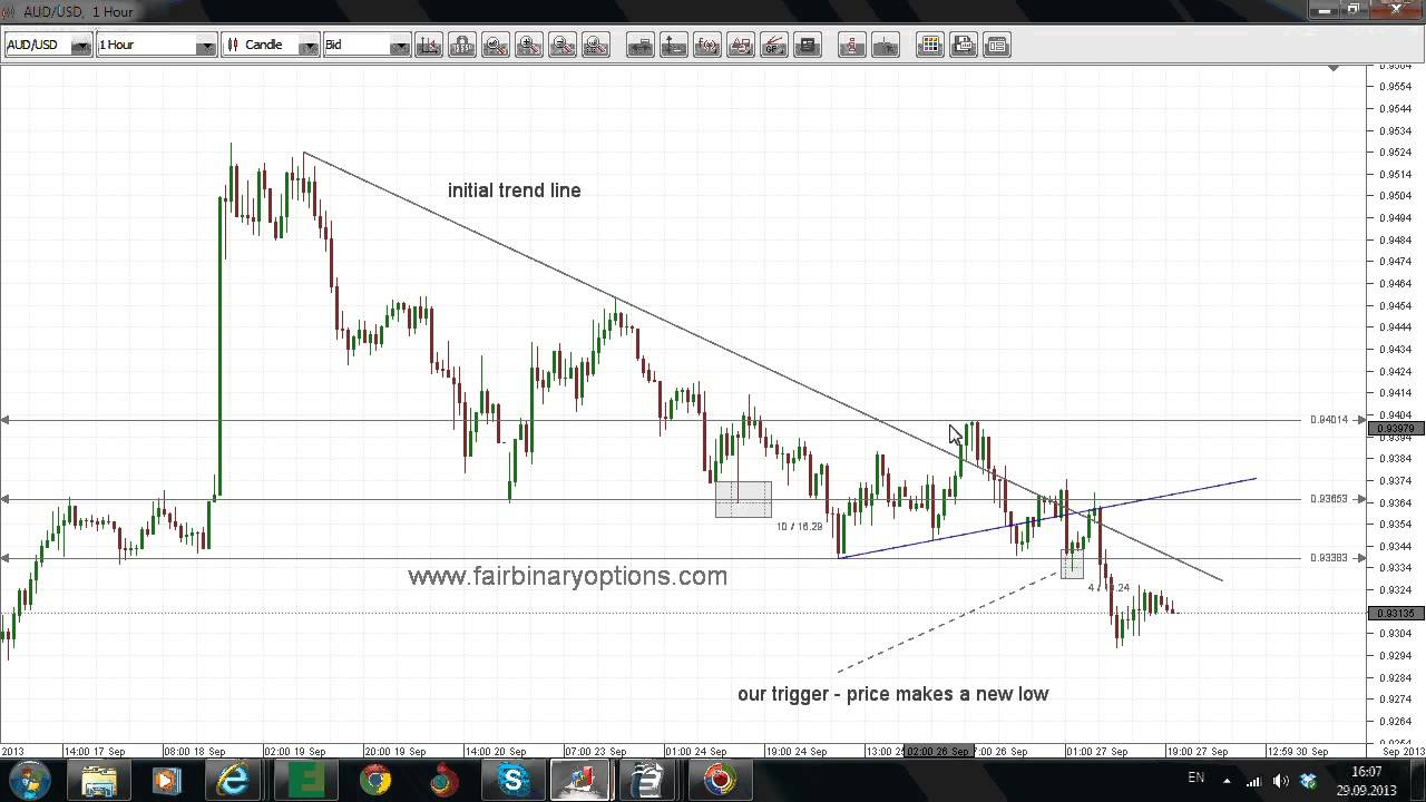 Binary options trend line strategy