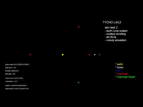 tycho v2 - trajectory simulation to Earth-Moon libration points with rotationfree display