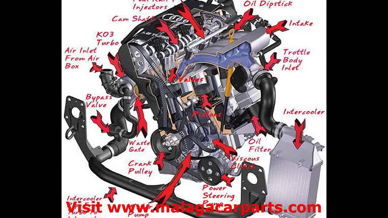 Peugeot 407 Car Parts 952 53 28 62 For Clutch Water
