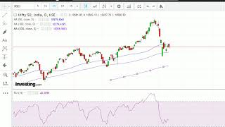 Download video #15Feb Nifty Trend analysis|| Nifty analysis for tomorrow market || Technical Level study in Nifty