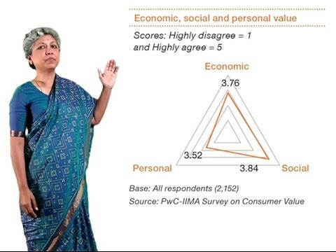 PwC India: Finding value for the consumer in the Indian mobile industry