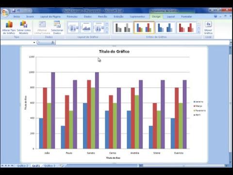 Tutorial Excel 2007 - Gráficos