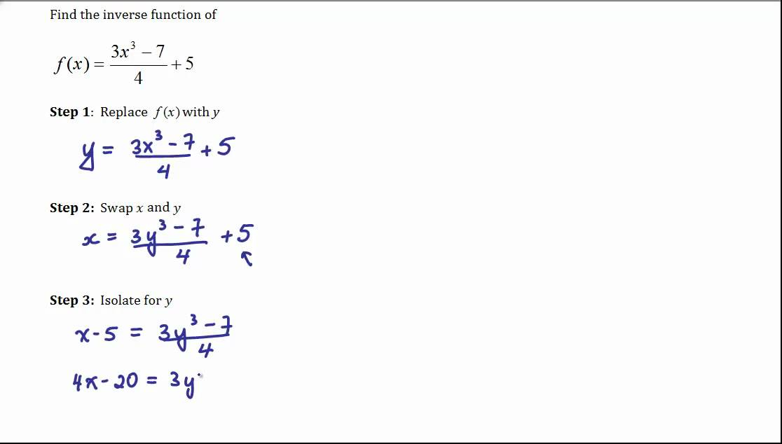 Function Examples Inverse Functions Example 1