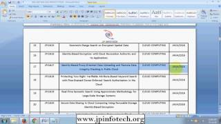 Cloud Computing Projects 2016 2017 | Final Year Cloud Computing based ieee papers in Java
