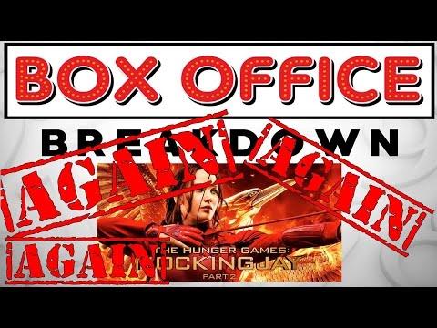 Box Office Breakdown for December 11th - December 13th, 2015