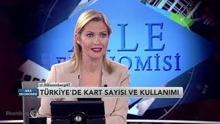 Aile Ekonomisi - Türkiye'de Kredi Kartı | 22.1.2019