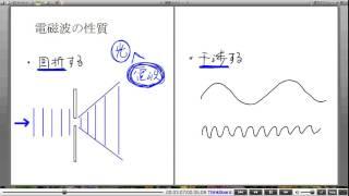 高校物理解説講義:「電磁波」講義4
