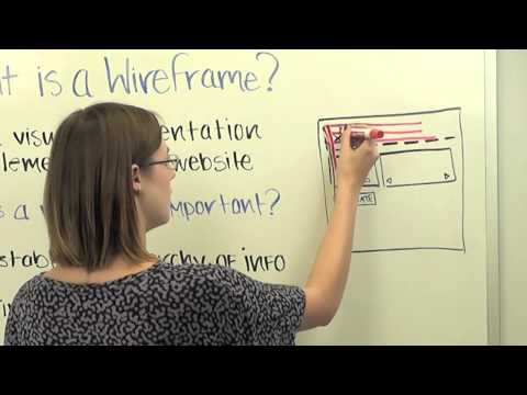 What is a Wireframe?