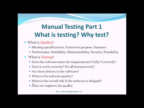 Software Testing Introduction - What is testing? Why test software?