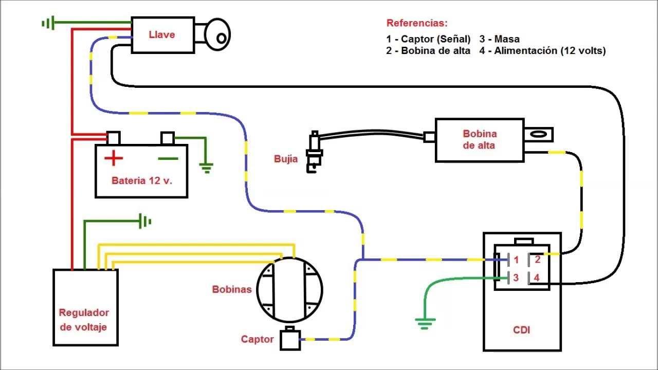 Panther Wiring Diagram Schematics Diagrams Isuzu Diagrama De Encendido Guerrero Trip Y Gilera Smash Arctic Cat