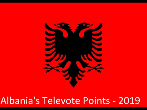Eurovision 2019 - Albania's Televote Points (Grand Final)