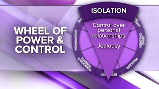 Wheel of Power and Control: Isolation