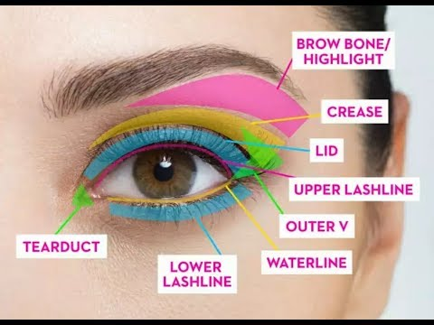 Eye makeup tutorial : step by step guide for beginners || easy and simple eye makeup tips (2018 )