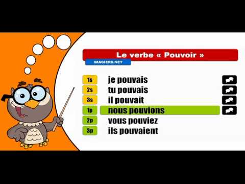 Изучение французского языка сопряжения # Pouvoir # Indicatif Imparfait