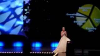 Elizabeth Crot Preliminary Talent Rehearsal Miss Virginia 2011