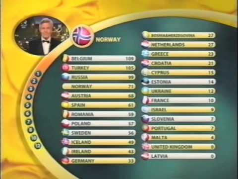 BBC - Eurovision 2003 final - full voting & winning Turkey