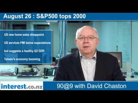 90 seconds @ 9am: S&P500 tops 2000