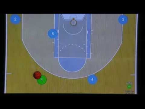 Power Offense (Basketball)