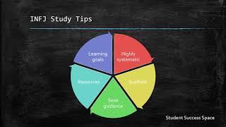 MBTI INFJ Study Tips