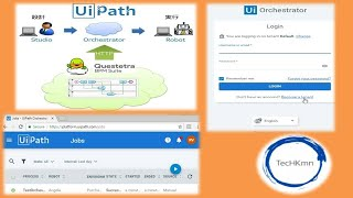UiPath Tutorial Deploying a bot to Orchestrator | Publish Process |