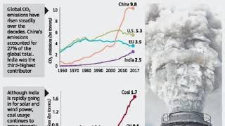 India third largest contributor to carbon emission