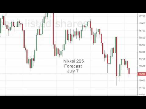 Nikkei Technical Analysis for July 7 2016 by FXEmpire.com