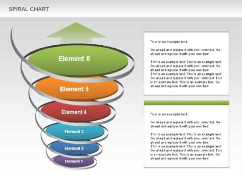 Spiral Funnel Chart for PowerPoint by PoweredTemplate.com - YouTube