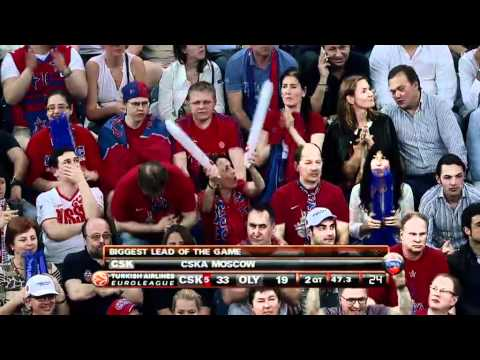 Euroleague Final: CSKA Moscow-Olympiacos