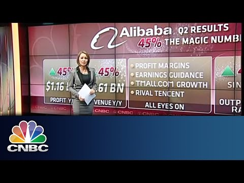 Preview of Alibaba's First Earnings Since IPO | CNBC International