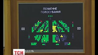 Верховна Рада відправила у відставку голову СБУ Валентина Наливайченка - (видео)