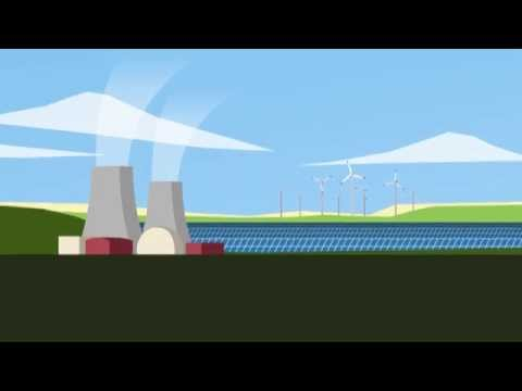 Electricity & environment infographic: Why the world needs nuclear energy